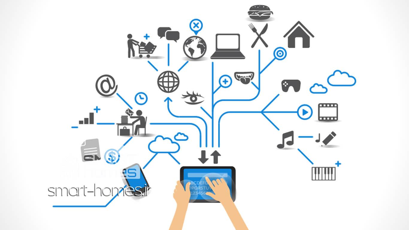 نوع اتصالات به دستگاه های هوشمند